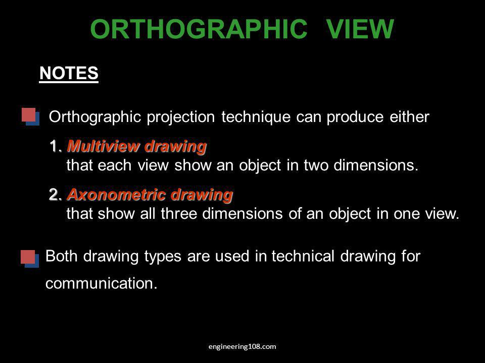 ORTHOGRAPHIC VIEW NOTES
