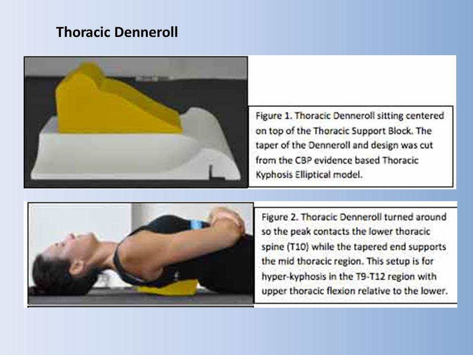 Thoracic Denneroll