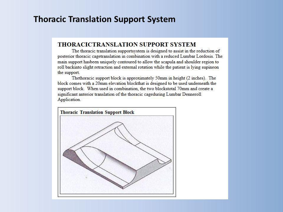 Thoracic Translation Support System