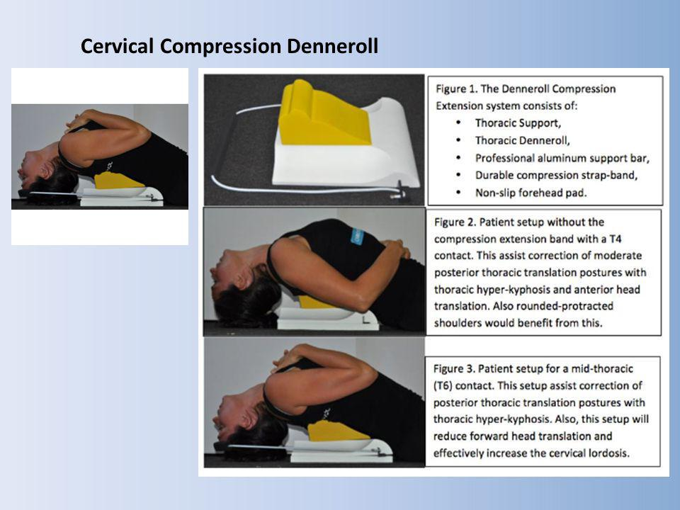 Cervical Compression Denneroll