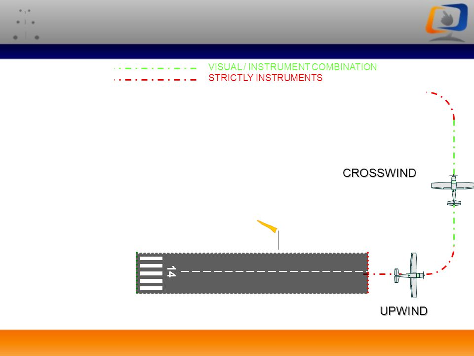 CROSSWIND 14 UPWIND VISUAL / INSTRUMENT COMBINATION