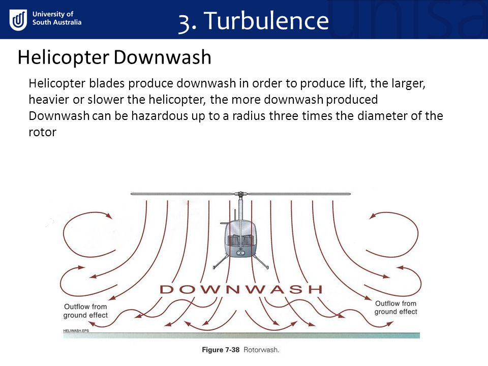 3. Turbulence Helicopter Downwash