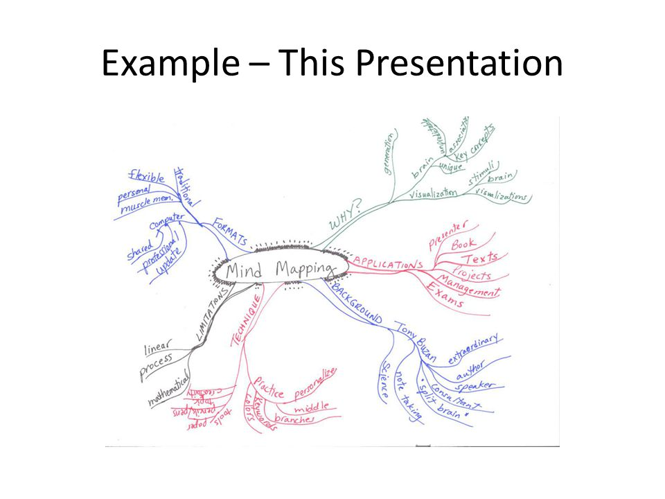 Example – This Presentation