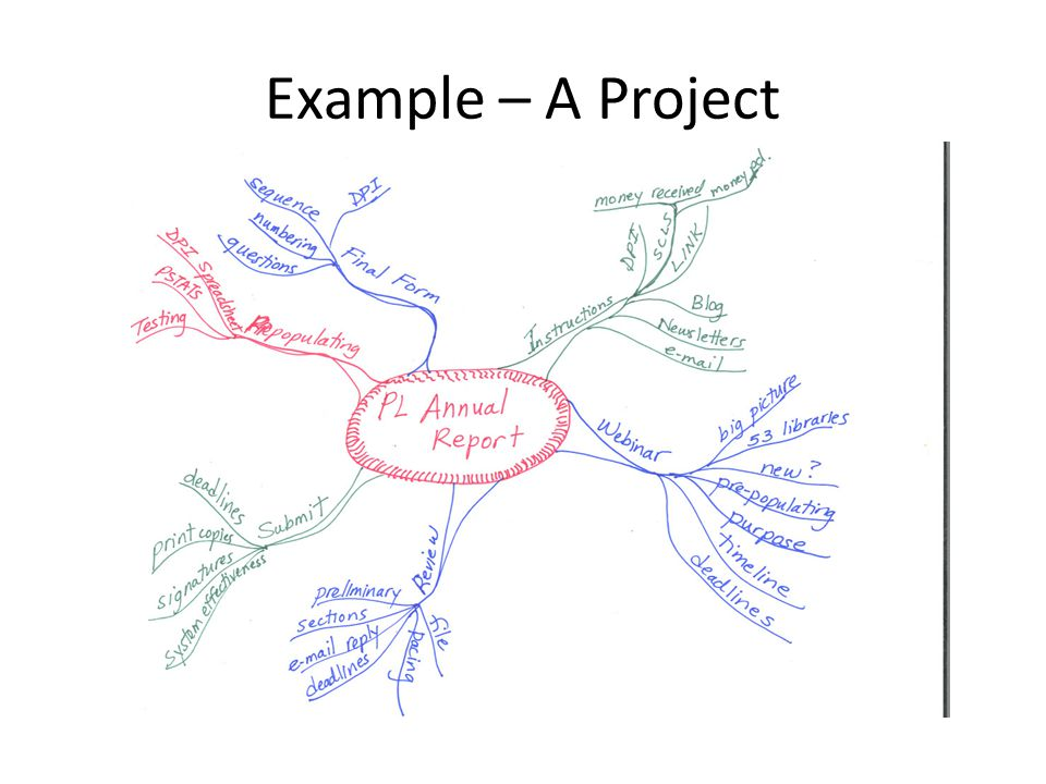 Example – A Project