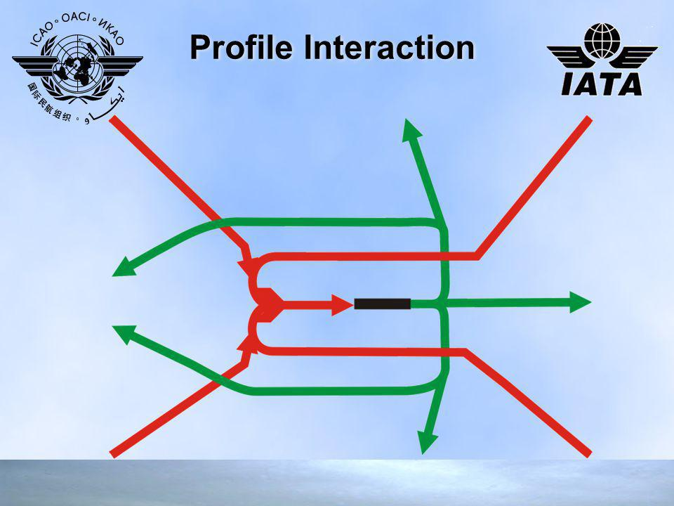 Profile Interaction 7
