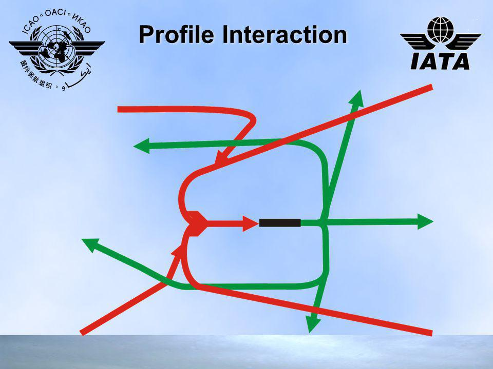 Profile Interaction 8