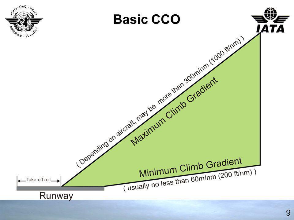 Basic CCO