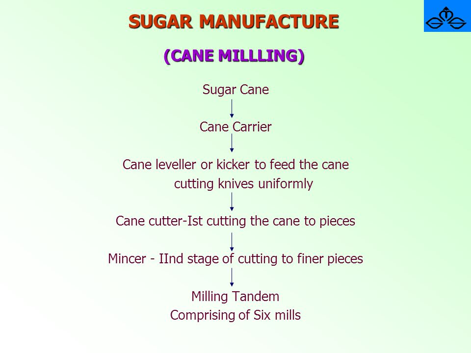 SUGAR MANUFACTURE (CANE MILLLING)