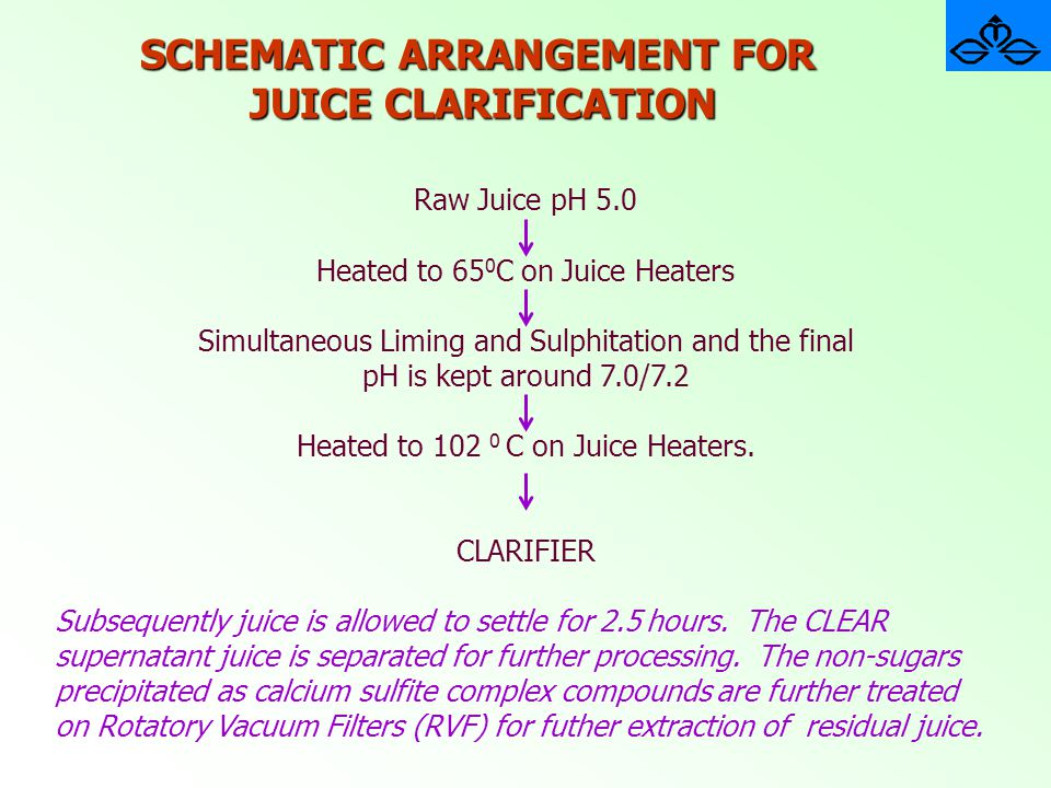 SCHEMATIC ARRANGEMENT FOR JUICE CLARIFICATION