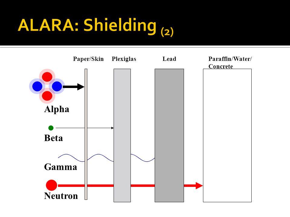 ALARA: Shielding (2) Alpha Beta Gamma Neutron Paper/Skin Plexiglas