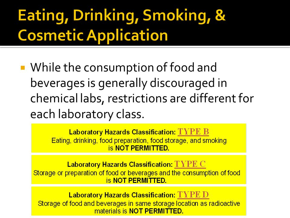 Eating, Drinking, Smoking, & Cosmetic Application