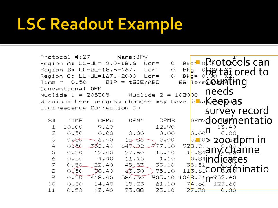 LSC Readout Example Protocols can be tailored to counting needs