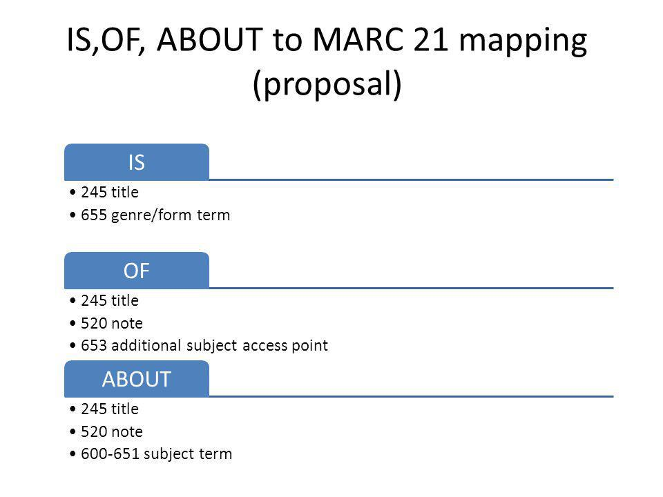 IS,OF, ABOUT to MARC 21 mapping (proposal)