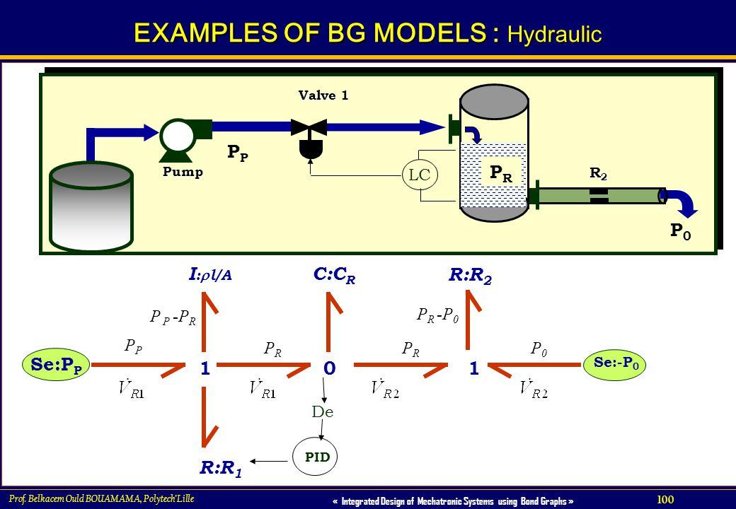 EXAMPLES OF BG MODELS : Hydraulic