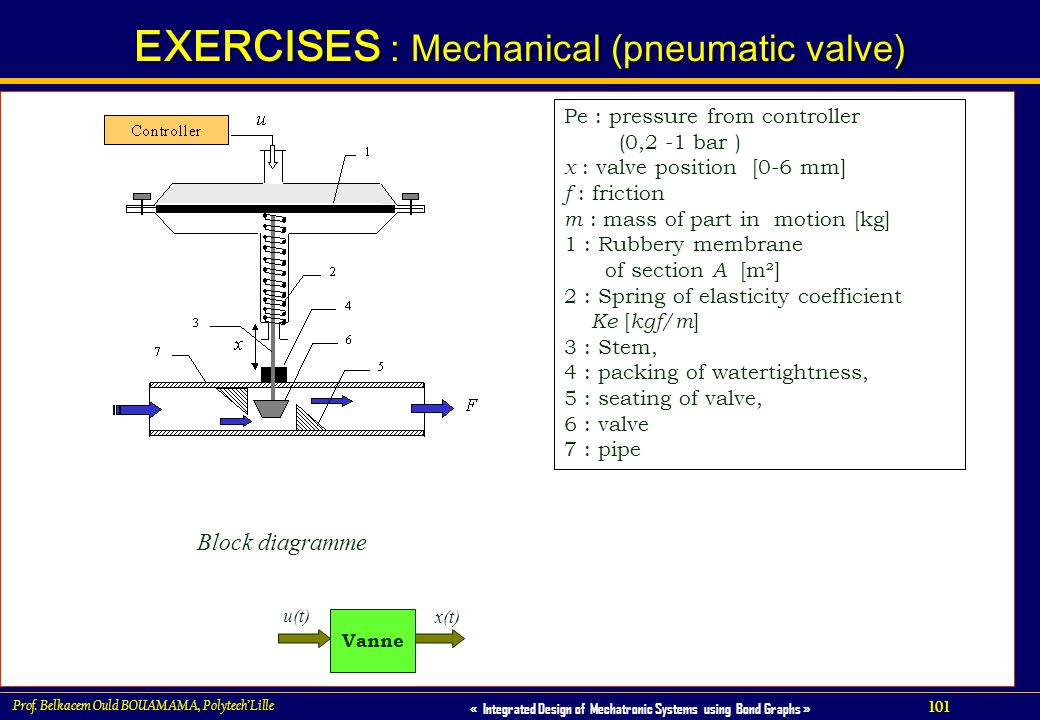 EXERCISES : Mechanical (pneumatic valve)