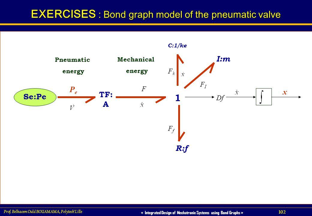 EXERCISES : Bond graph model of the pneumatic valve