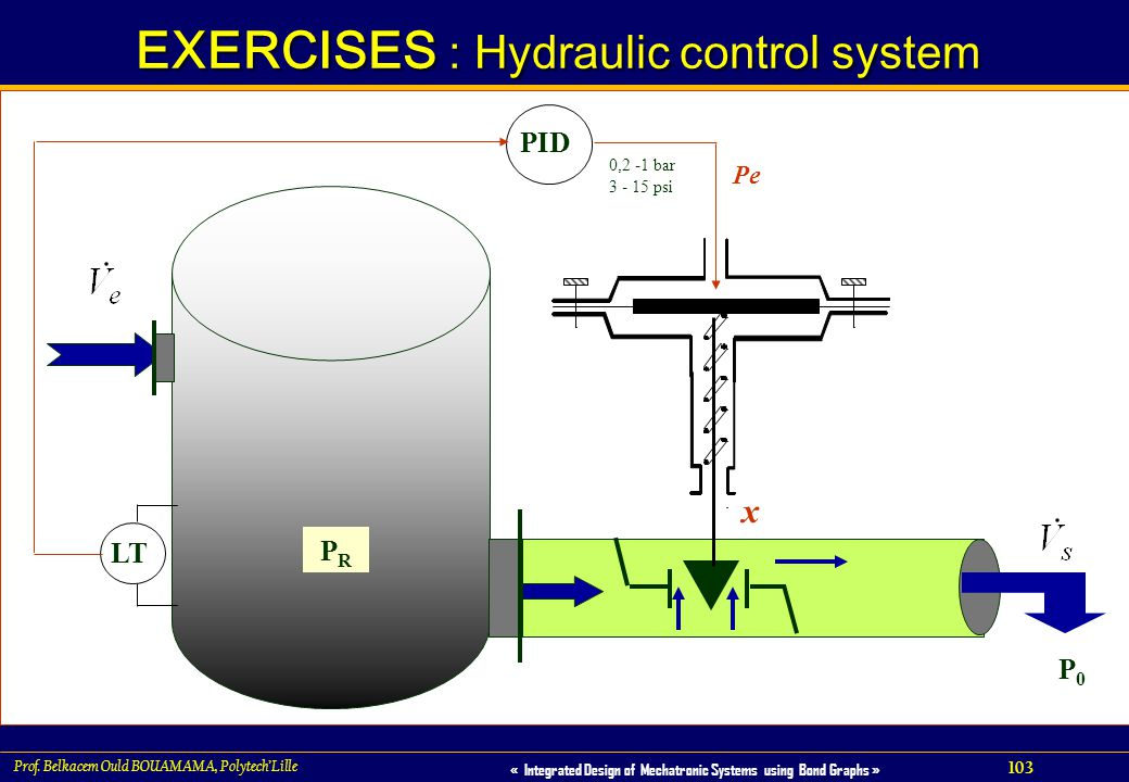 EXERCISES : Hydraulic control system