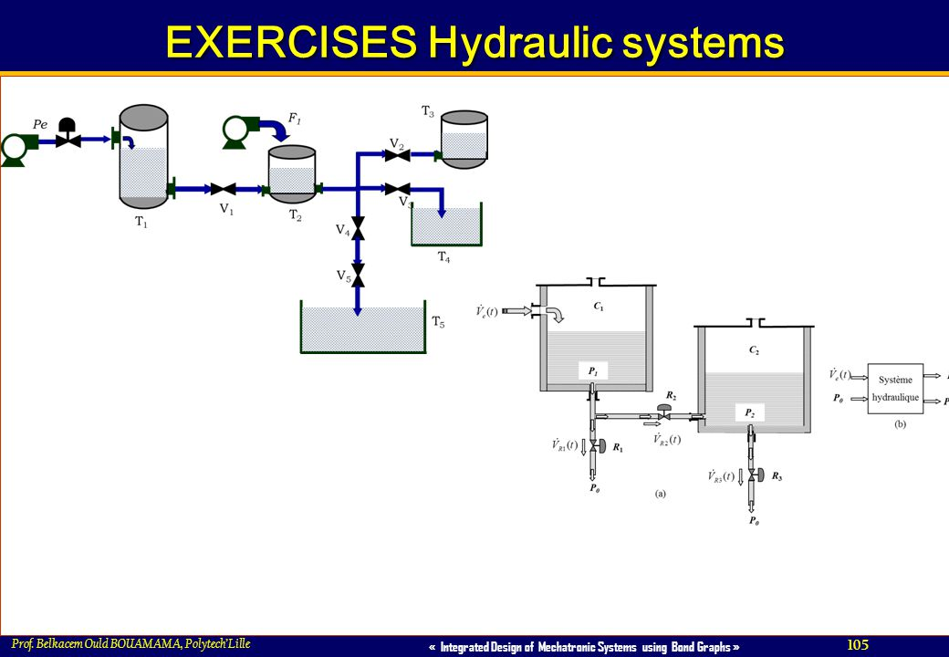 EXERCISES Hydraulic systems