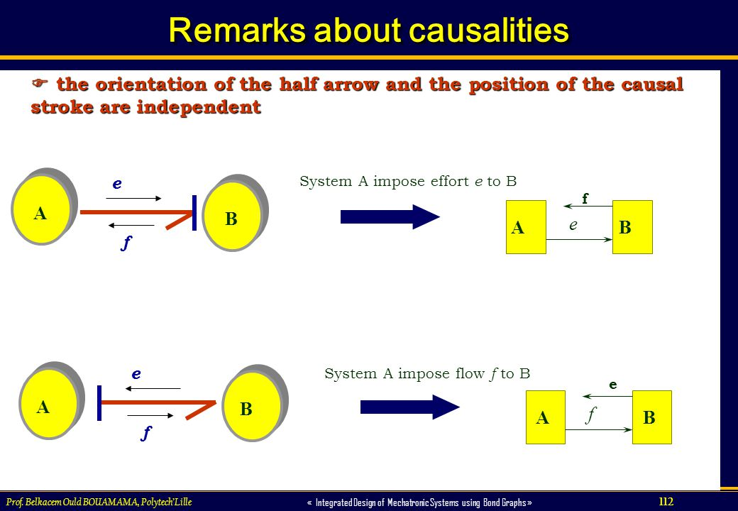 Remarks about causalities
