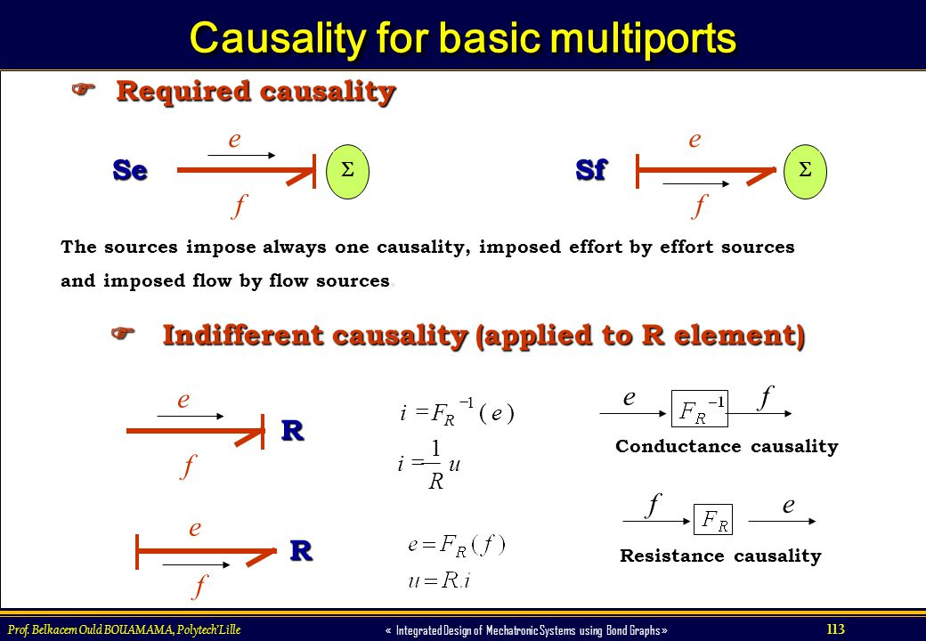Causality for basic multiports