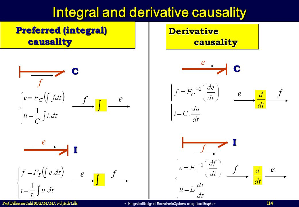 Integral and derivative causality