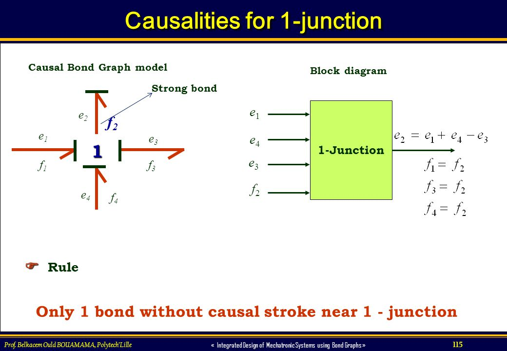 Causalities for 1-junction