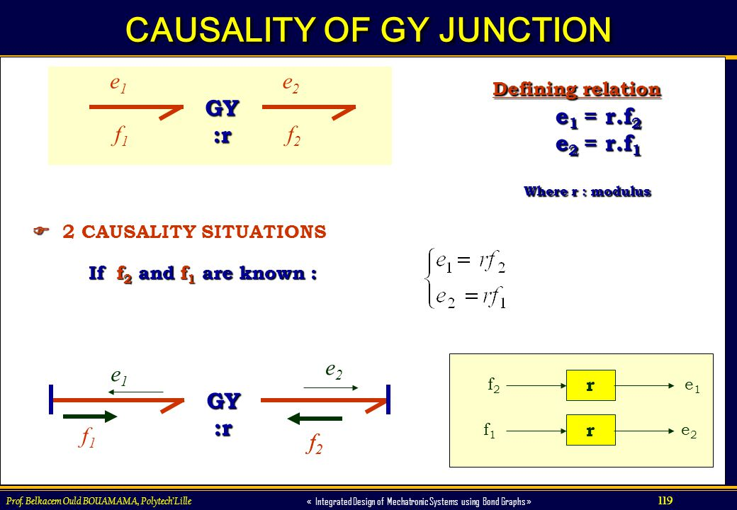 CAUSALITY OF GY JUNCTION