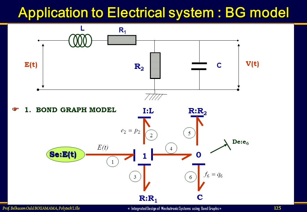Application to Electrical system : BG model
