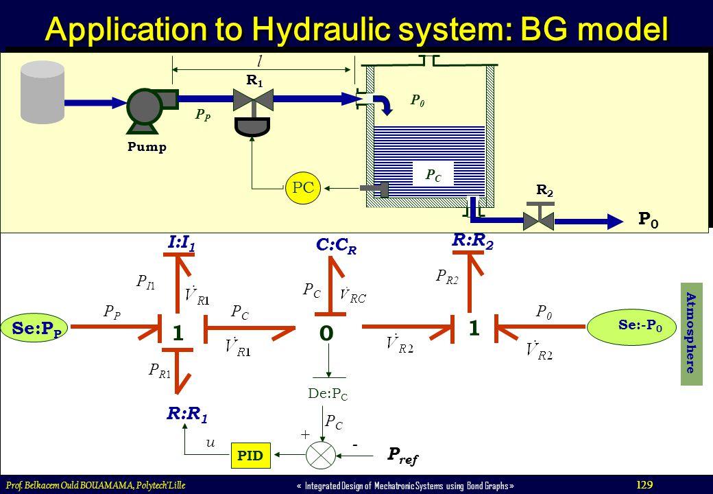 Application to Hydraulic system: BG model