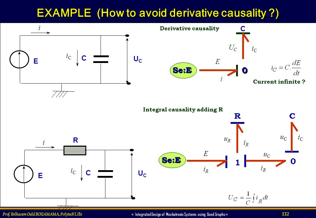 EXAMPLE (How to avoid derivative causality )