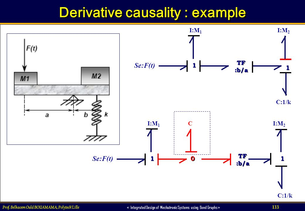 Derivative causality : example
