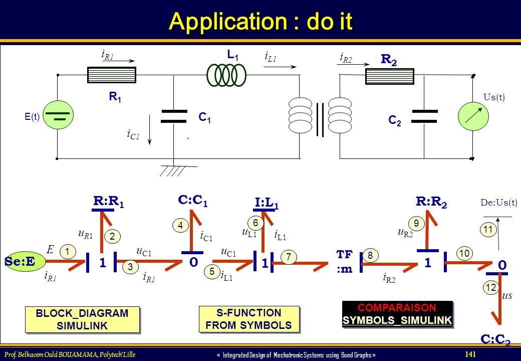Application : do it R2 R:R1 C:C1 I:L1 R:R2 Se:E 1 1 1 C:C2 L1 C1 R1