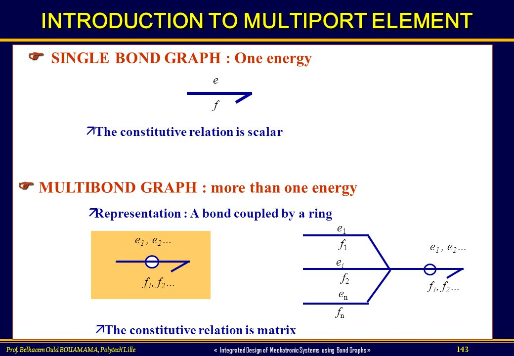 INTRODUCTION TO MULTIPORT ELEMENT