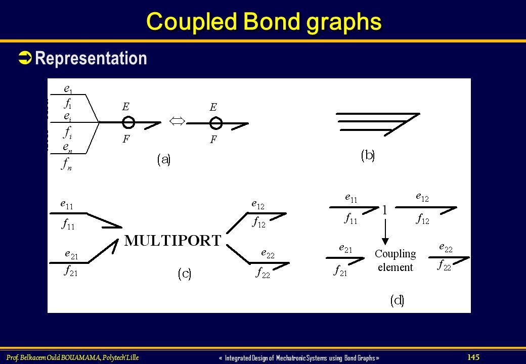 Coupled Bond graphs Representation