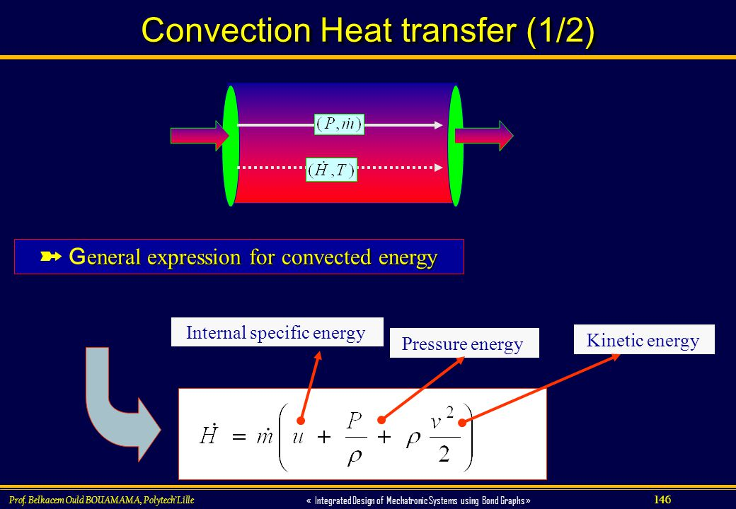 Convection Heat transfer (1/2)