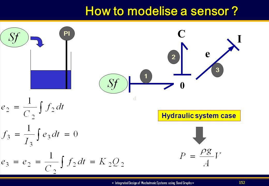 How to modelise a sensor