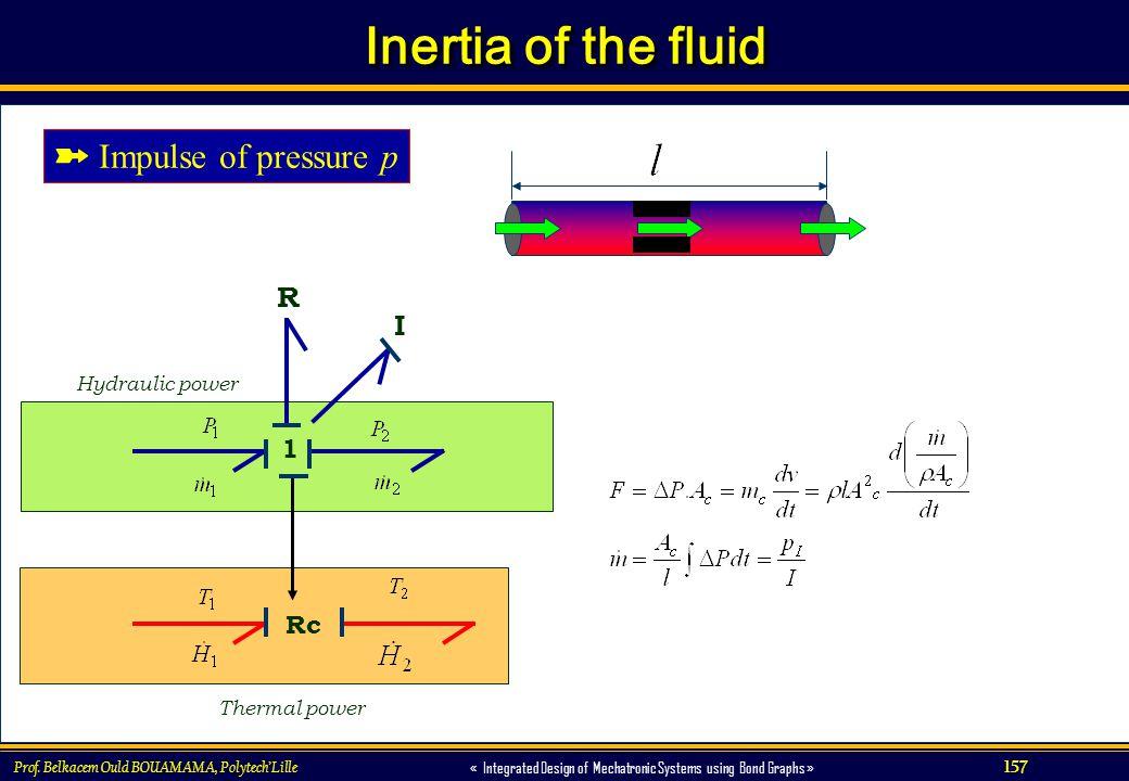 Inertia of the fluid ➽ Impulse of pressure p R I 1 Rc Hydraulic power