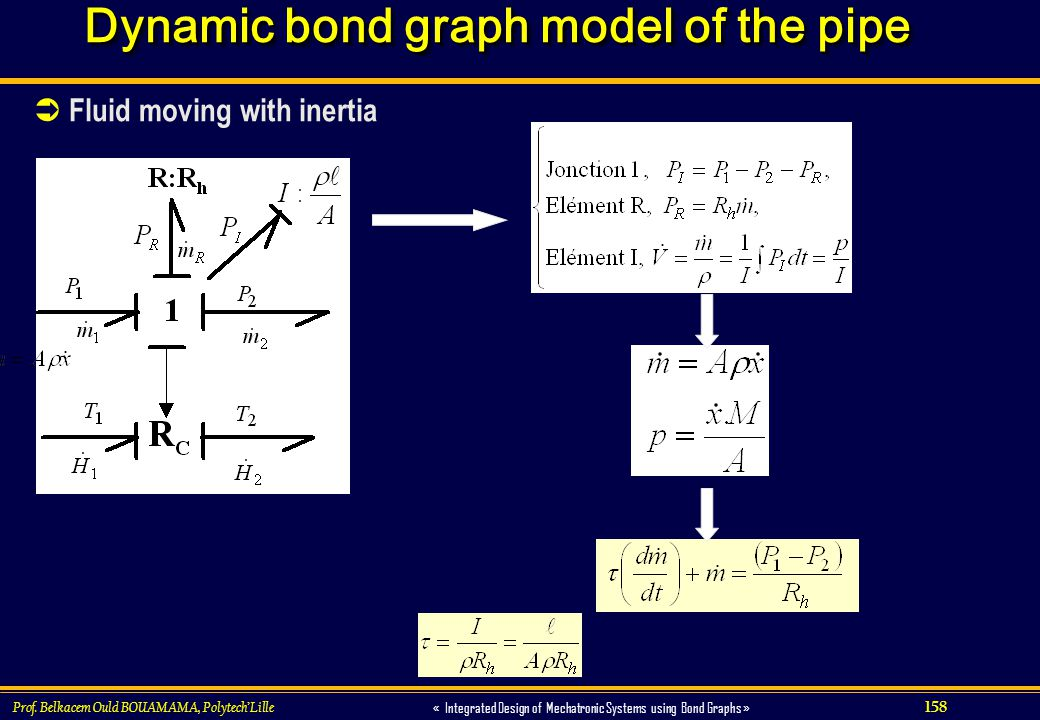 Dynamic bond graph model of the pipe