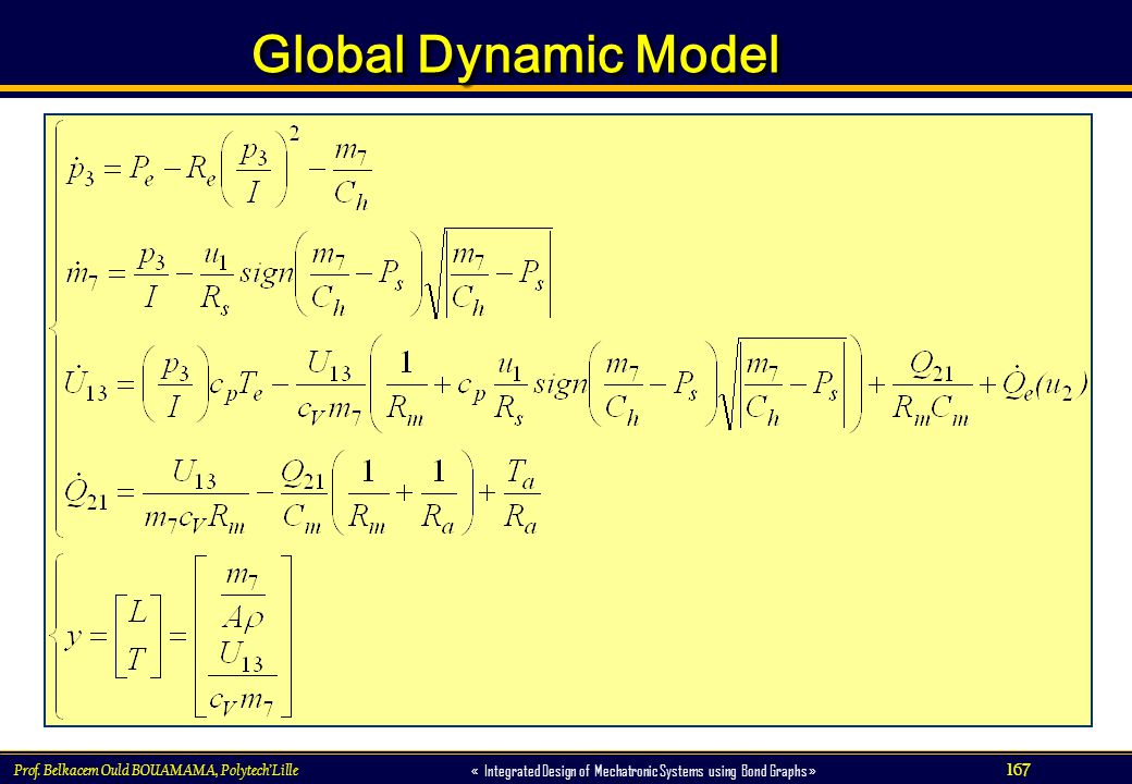 Global Dynamic Model Prof. Belkacem Ould BOUAMAMA, Polytech'Lille