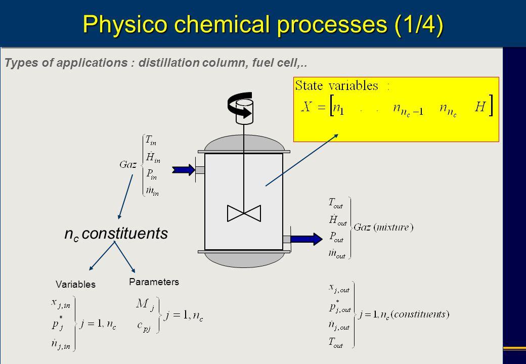 Types of applications : distillation column, fuel cell,..