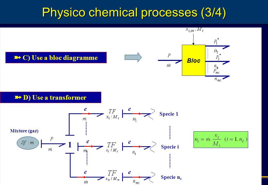 ➽ C) Use a bloc diagramme