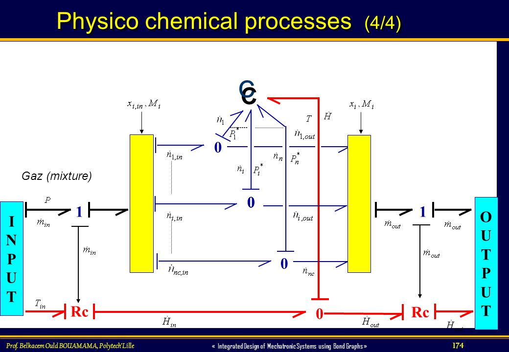 Physico chemical processes (4/4)