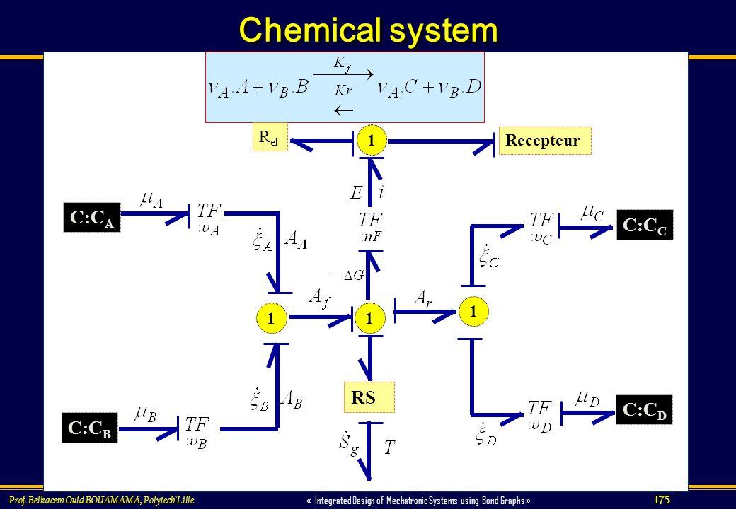 Chemical system C:CA C:CC RS C:CD C:CB Rel 1 Recepteur 1 1