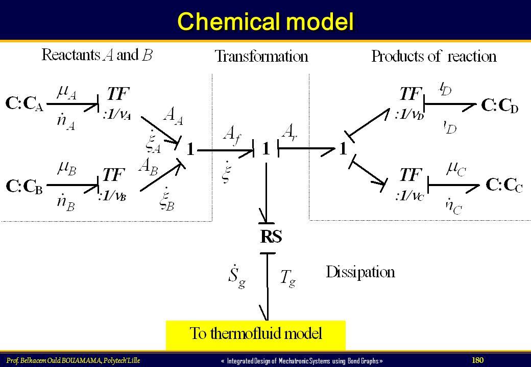 Chemical model Prof. Belkacem Ould BOUAMAMA, Polytech'Lille