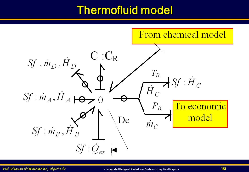 Thermofluid model Prof. Belkacem Ould BOUAMAMA, Polytech'Lille