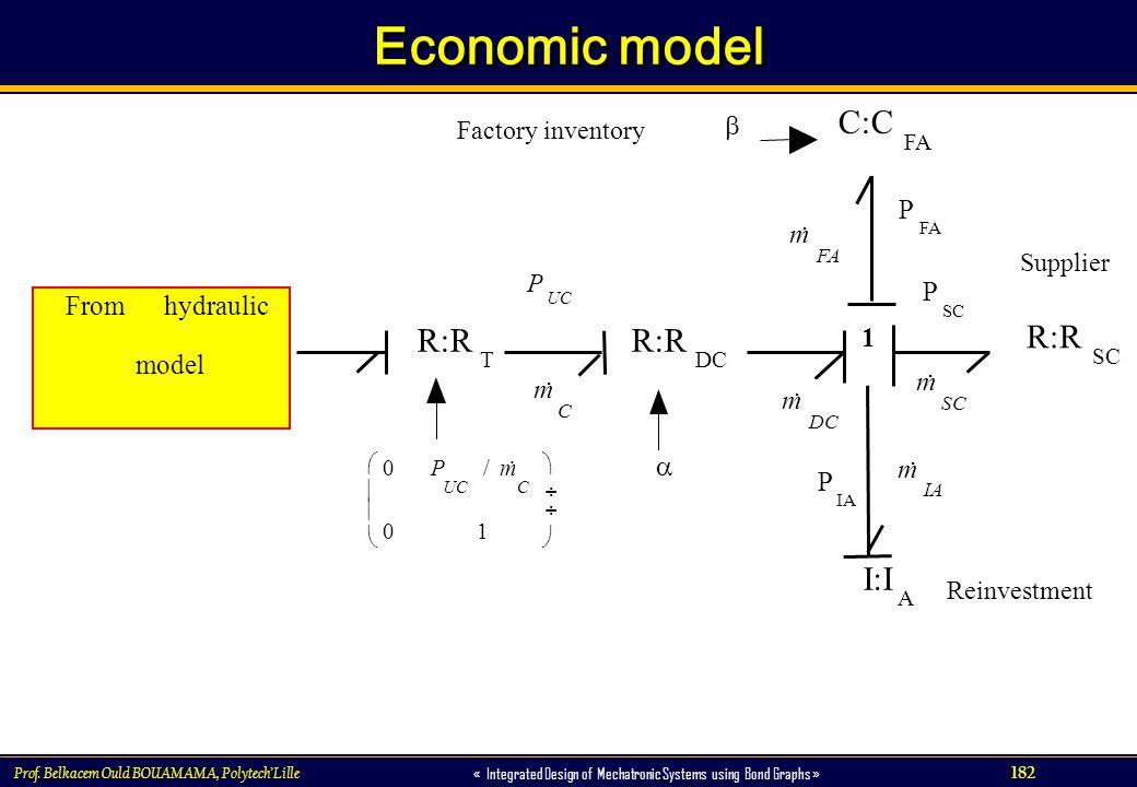 Economic model C:C R:R I:I m & b 1 a From hydraulic model
