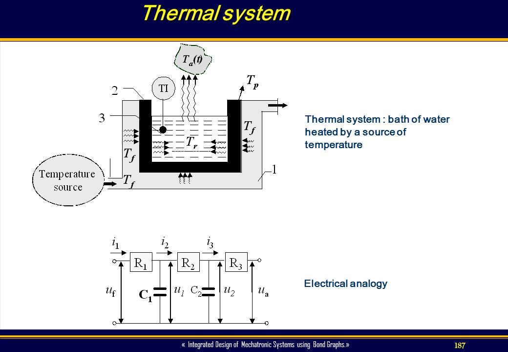 Thermal system Thermal system : bath of water heated by a source of temperature Electrical analogy
