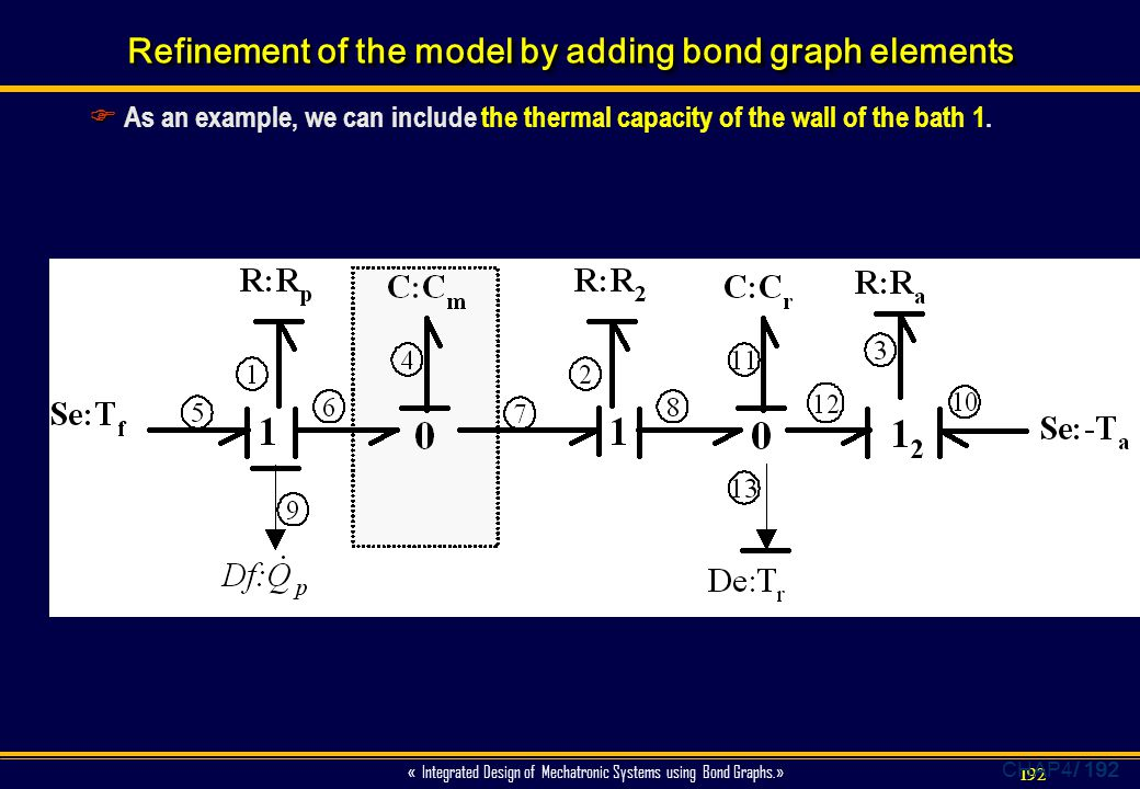Refinement of the model by adding bond graph elements