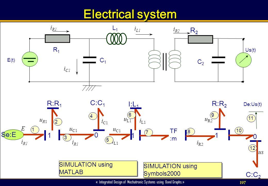 Electrical system R2 R:R1 C:C1 I:L1 R:R2 Se:E 1 1 1 C:C2 L1 C1 R1 iR1
