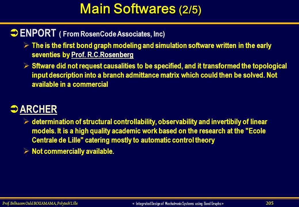 Main Softwares (2/5) ENPORT ( From RosenCode Associates, Inc) ARCHER
